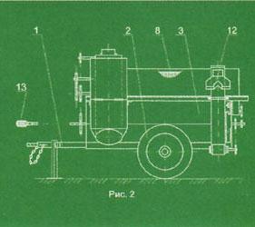 схема бахчеуборочного комбайна Рис 2