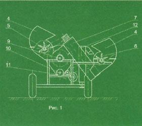 схема бахчеуборочного комбайна Рис 1